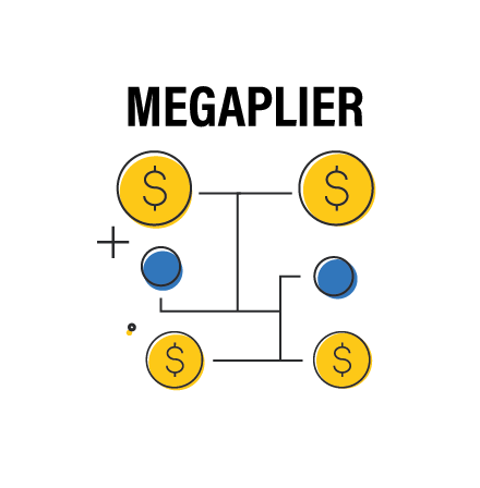 What is the Megaplier