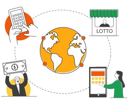 Lottery ticket messenger service